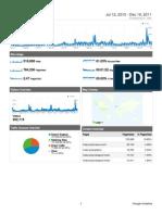 MerrionStreet.ie 20100712-20111219 Analytics Dashboard Report