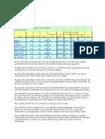 Ejemplo de cálculo Del índice de Calidad y Productividad