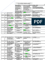Masters Date Sheet