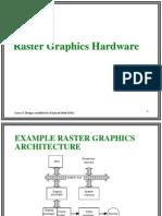 Raster Displays CRT & LCD