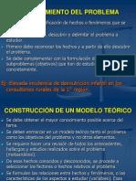 6) . LOS PASOS DEL MÉTODO CIENTÍFICO.