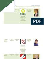 Gabriela Fonseca 5to.c_partidos Politicos