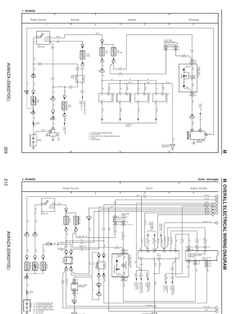 avanza wiring diagram rh es scribd com toyota avanza electrical diagram toyota avanza stereo wiring diagram