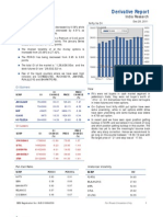 Derivatives Report 28th December 2011