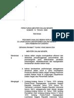 Permendagri Nomor 12 Tahun 2008