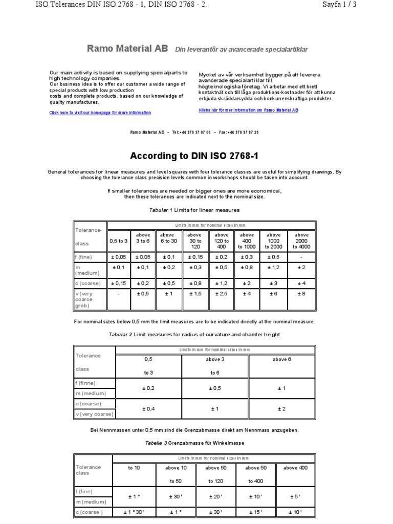 Iso 2768 English   Engineering Tolerance   Film Speed