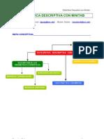 Estadistica Descriptiva con Minitab