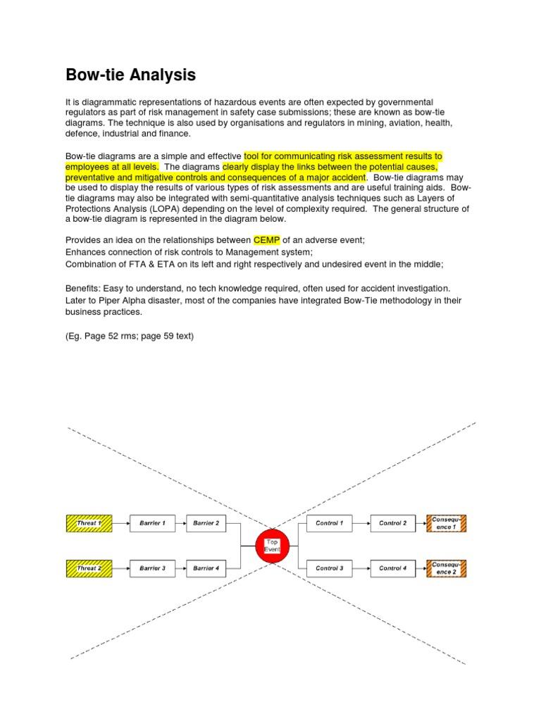 Bow Tie Analysis Diagram 1538465257v1