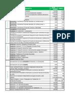 Tabla Retenciones en la fuente 2012