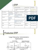 Productos ERP