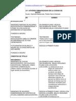 GUIÓN DOCUMENTAL pdf