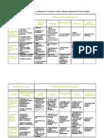 4ª Sessão a- Zz- Tabela-Matriz