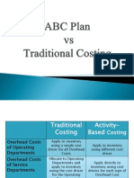 ABC Plan vs Traditional Costing