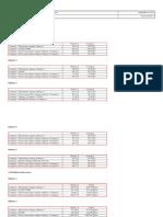 Summary Reports 201109241346IST