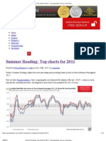 Summer Reading_ Top Charts for 2011 - Macrobusiness.com.Au _ Macro Business
