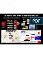 Carbon Tax Combined Diagrams