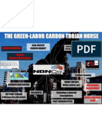 The Green-Labor Carbon Tax Trojan Horse