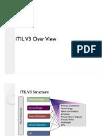 3-ITIL V3 Overview