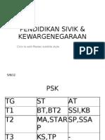 PENDIDIKAN SIVIK & KEWARGENEGARAAN