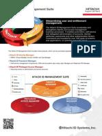 Hitachi Id Management Suite