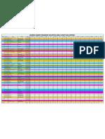 Calendario Gare 2012 Atleti SCA ordinato per data