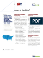 What Organizations are in Your State?