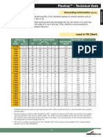 Load Fill Chart
