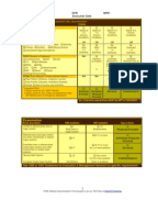 Printables Coding Audit Worksheet e and m documentation coding worksheet em audit tool
