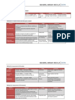 Method of Enzyme Analysis in Acute Myocardial Infarction, AMI