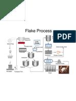 Process Diagram Flake Acetate
