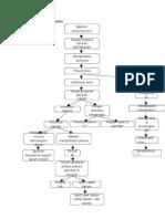 Pathomekanisme pleuritis