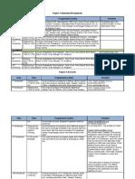 Schedule of Muharram Compiled 2011