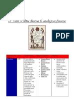 i Club Politici Durante La Rivoluzione Francese