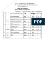 Scheme and Syllabus M.tech. PR 2010