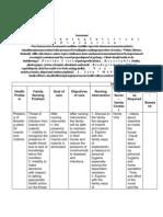 Assessment Nursing Diagnosis Planning Intervention Evaluation