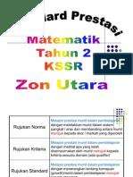 SP Matematik Tahun 2 2011