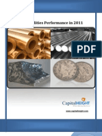 Commodities Performance in 2011 Special Report By Money CapitalHeight