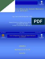 INTRO Matlab I Lez 2010