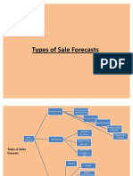 Sales Forecast Approaches and Methods