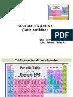 Clase Sistema periodico 2011