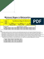 Minimum Wages in Maharashtra