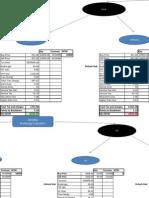 Brokerage Calculator for Zerodha,RK,EDEL WEISS-2007 Format