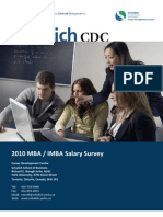 2010 MBA Graduate Survey