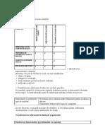 Fazele Functiei QFD