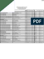 Exam Preparation Progress Tracking APICS CPIM ECO 2011 Template