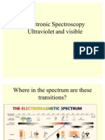 UV Vis and Vbisible