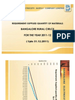 Bangalore Rural Circle - requirement /supply  of line materials for the year 2011-12