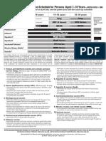 7-18yr Schedule for Immunizations, CDC 2008