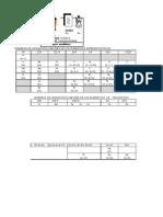 tabla-números de oxidación