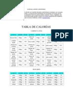 TABLA DE CALORÍAS
